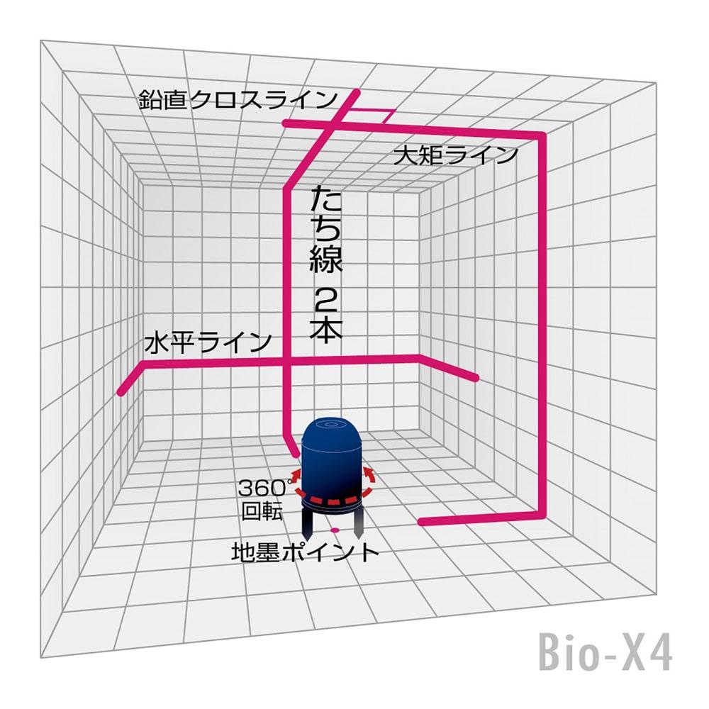 レーザー墨出し器Biox4