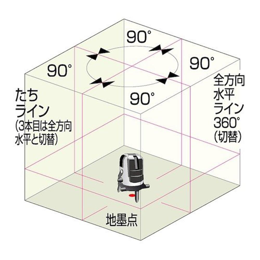 KDS スーパーレイ96ホンタイ ATL96