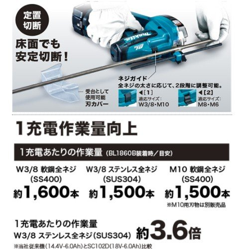 マキタ 18V全ネジカッタ SC102DRGX