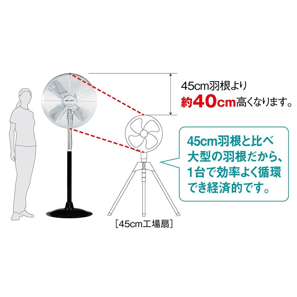 60cmビッグファンスタンド式 SBF-60V【別配送】