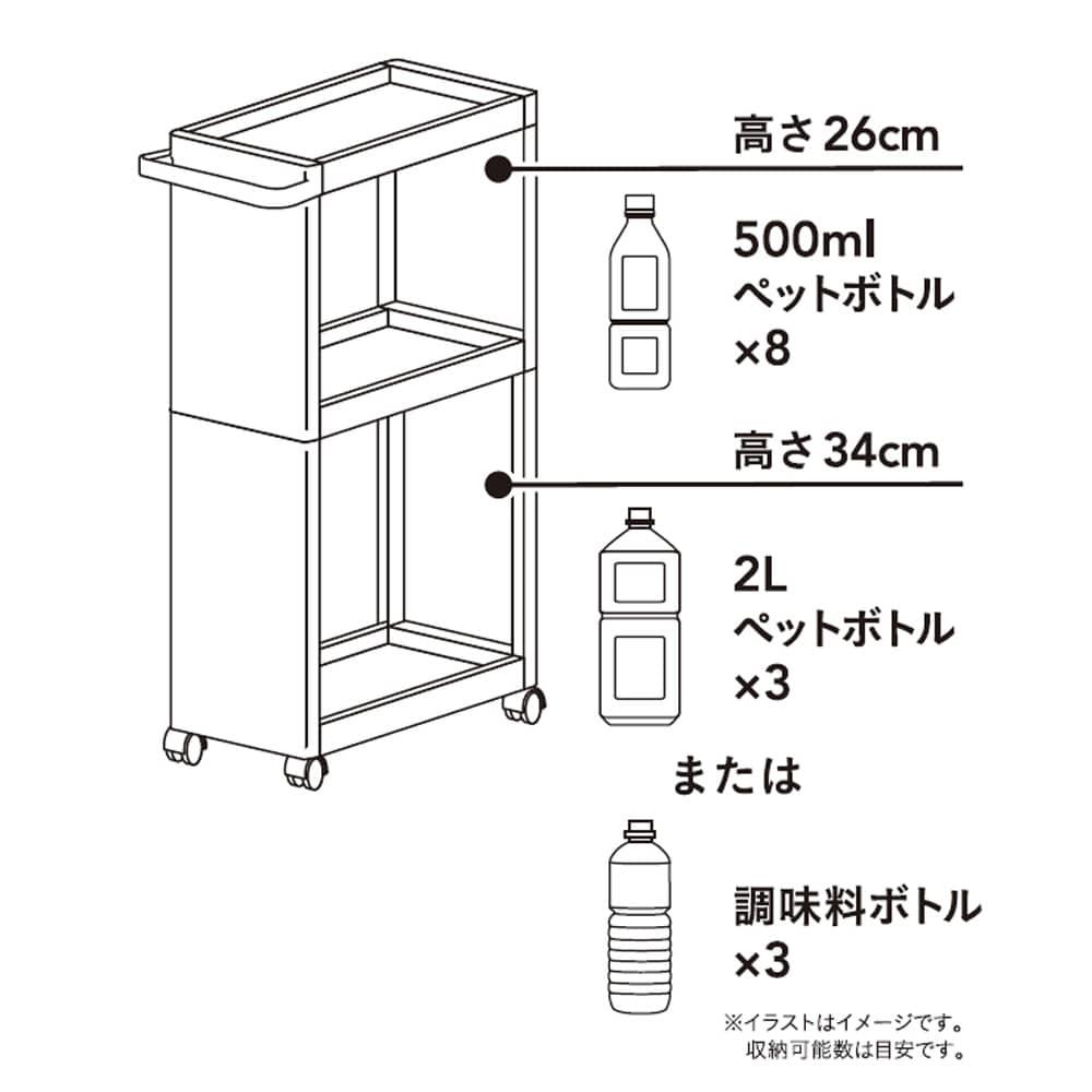 【数量限定】ペットボトルも収納できるスリムワゴン3段 幅17cm
