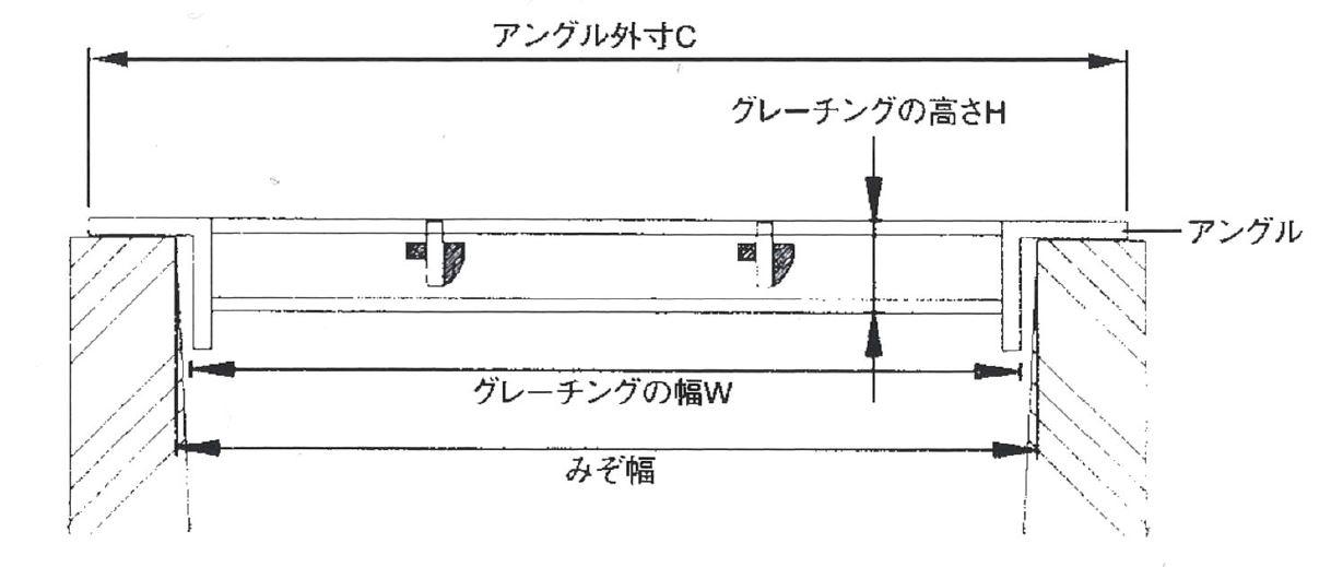 U字溝グレーチング HGU240−25L40【別送品】