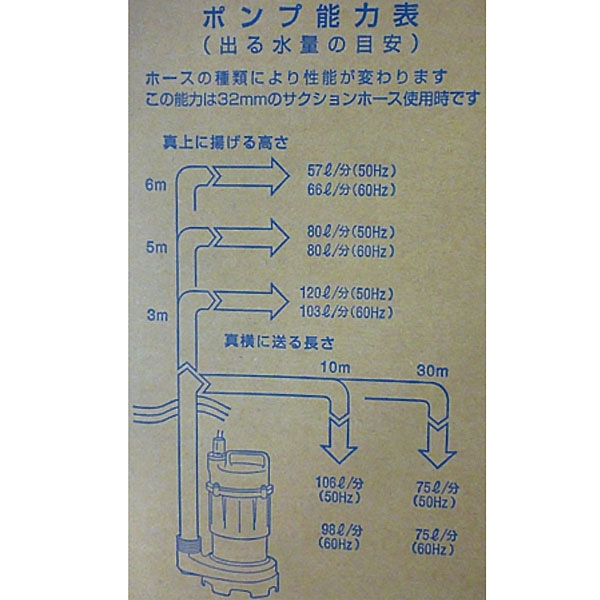 寺田汚水ポンプSG-150C50HZ【別送品】