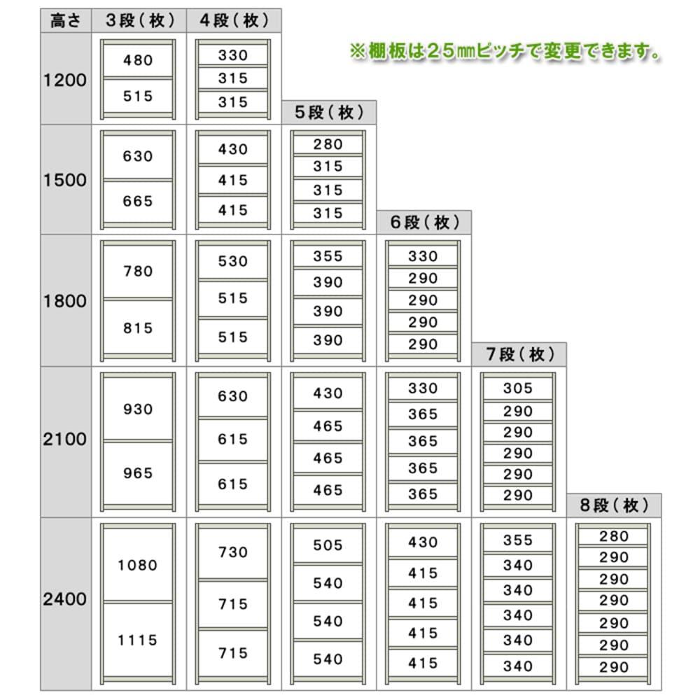軽中量ラック 150KG 単体 幅900×奥行き450×高さ1800mm 4段 【別送品】