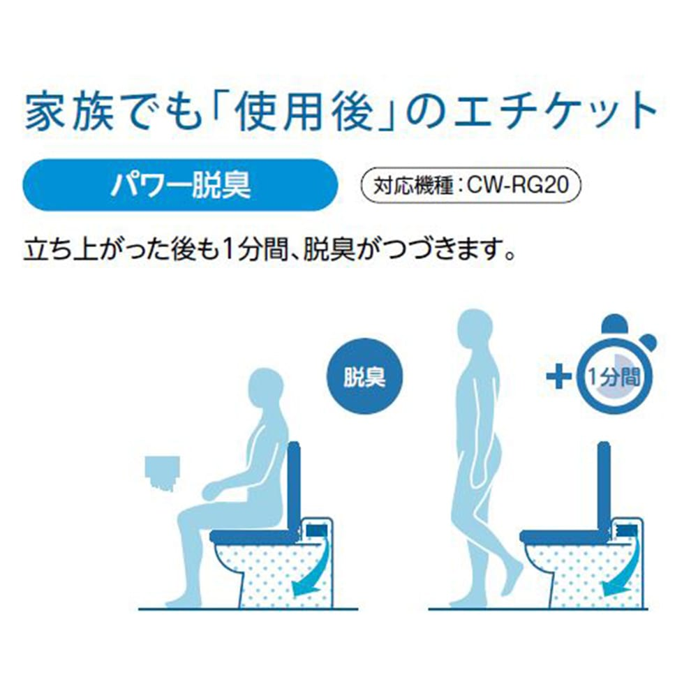 LIXIL(リクシル) INAX 温水洗浄便座 シャワートイレ RGシリーズ オフホワイト CW-RG20-CH/BN8