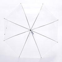 ワンタッチビニール傘 60cm