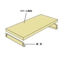 中量ラック 300KG 追加板セット 幅1500×奥行き600【別送品】